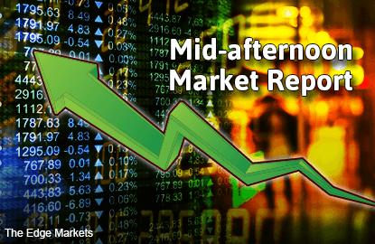 KLCI rises 0.84%, climbs above 1,700-point level