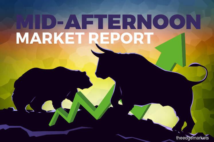 FBM KLCI gets firm push from banking stocks