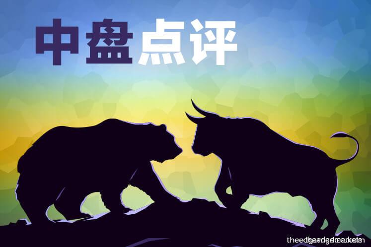 区域股市走低 马股升幅收窄