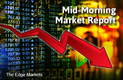 KLCI remains in the red as regional markets stay sluggish