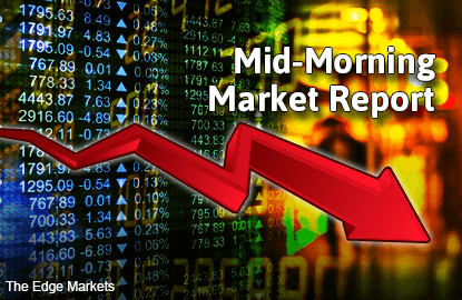 KLCI stays in the red, plantations weigh