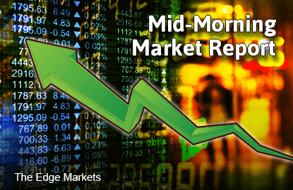 KLCI advances but gains seen capped