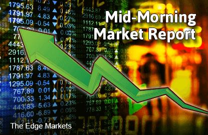 KLCI keeps gains as regional markets advance