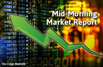 KLCI reverses losses, gains seen capped