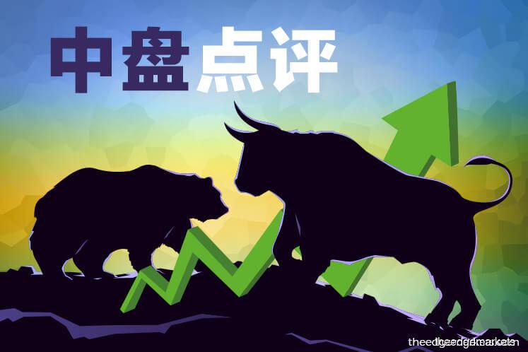 区域股市回弹 马股升幅收窄至0.6%