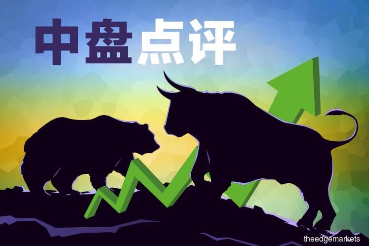 区域股市趋谨慎 马股扬0.54%