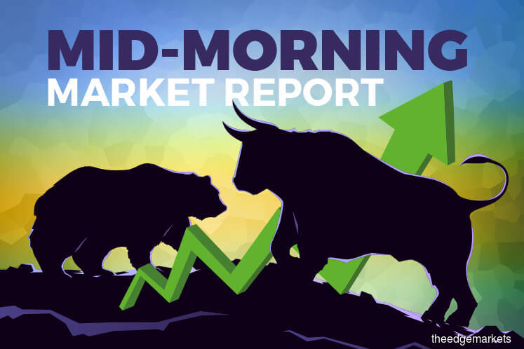 KLCI pares gains, stays positive in line with region