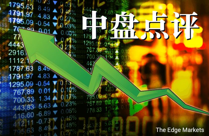 蓝筹股推动 马股升0.69%