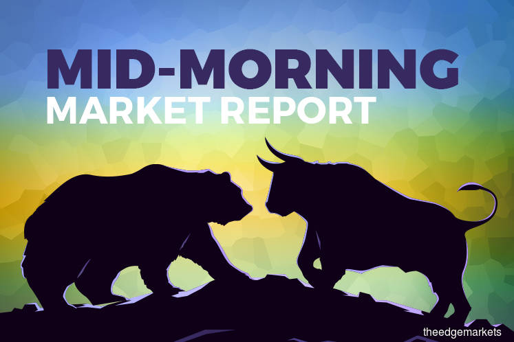 KLCI pares gains, stays up 0.11% as Public Bank and Hartalega lift