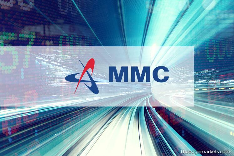 Stock With Momentum: MMC Corp