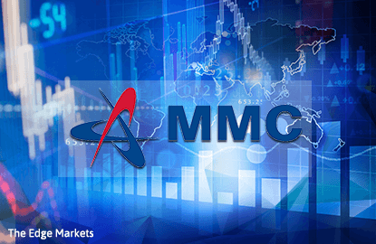 Stock With Momentum: MMC Corp