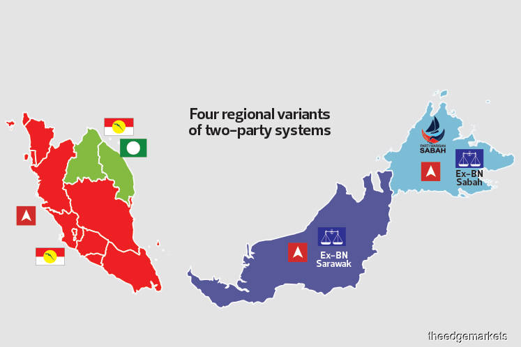 Remaking Malaysia: No sign of a healthy two-party system