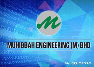 Stock With Momentum: Muhibbah Engineering
