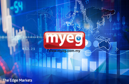 Stock With Momentum: MyEG Services