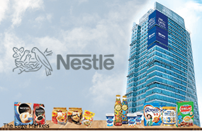 Nestle 3Q net profit down on year, pays 70 sen dividend