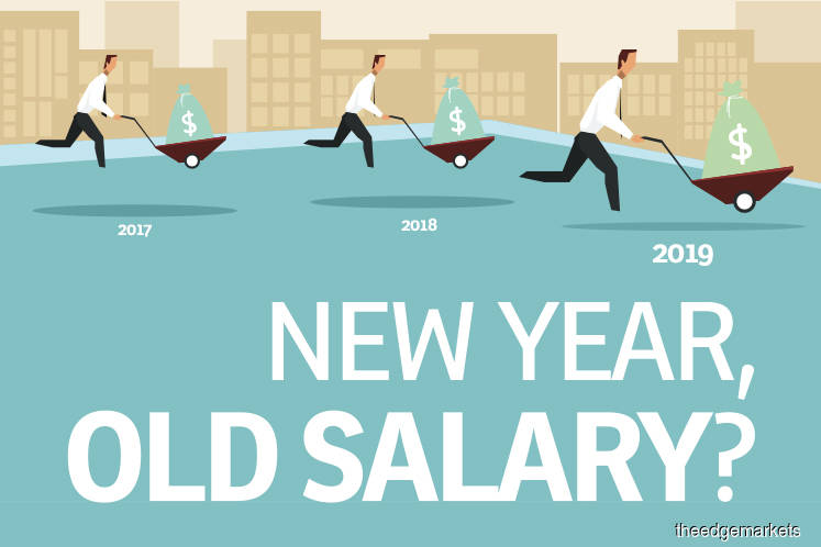 New year, old salary?