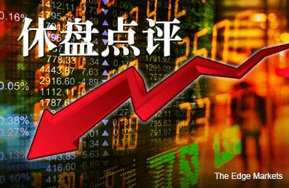 区域股市走低 马股跌破1700点