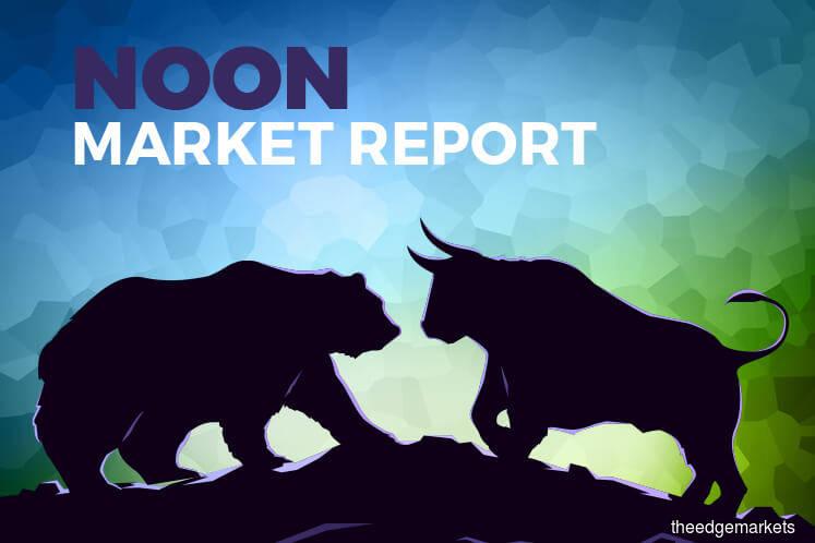 KLCI ekes out marginal gains as regional markets retreat