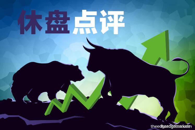 外资抛售减缓 马股微幅上升