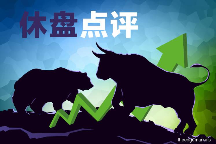 区域股市上涨 马股微扬0.66%