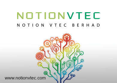 Notion Vtec rises 2.27% after posting six-fold jump in 3Q earnings