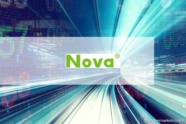 Stock With Momentum: Nova Wellness Group