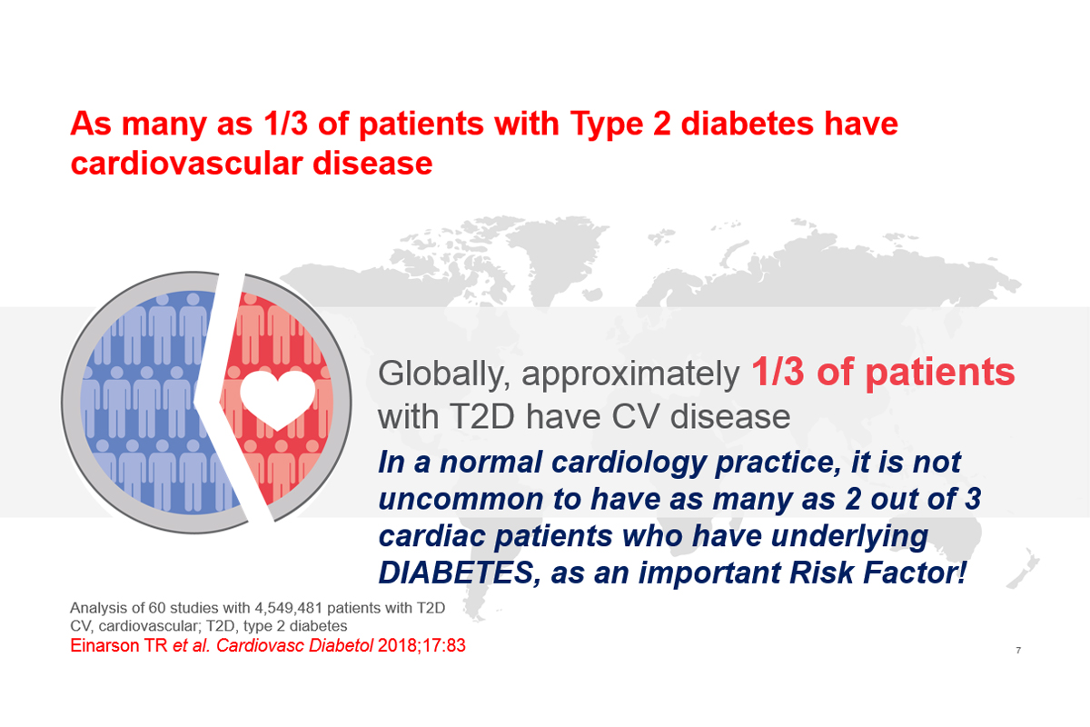 Diabetes: Understanding Its Causes & Managing The Fight Against It