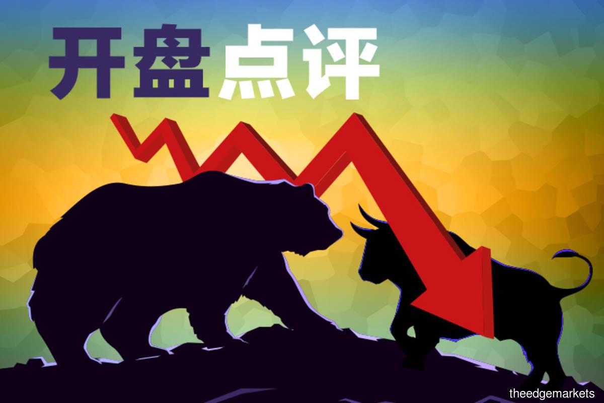 市场情绪疲软 马股开盘普遍走低