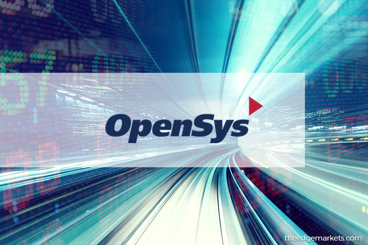 Stock With Momentum: OpenSys