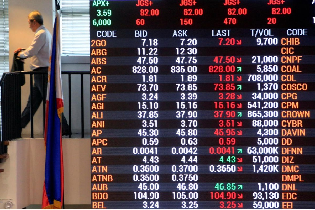 Philippine stocks drop over 1% on growth worries, Asia FX eye Fed comments