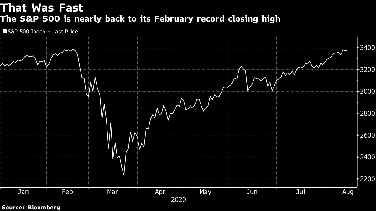 Goldman sees S&P 500 surging to 3600 by end