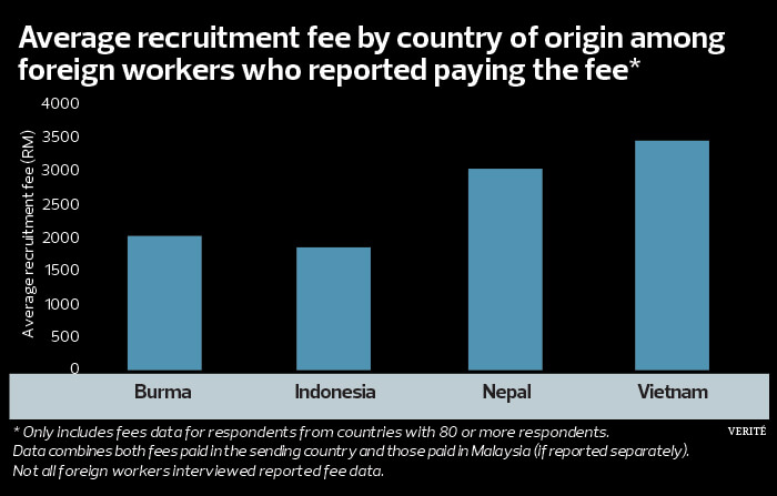 advantages of foreign workers in malaysia