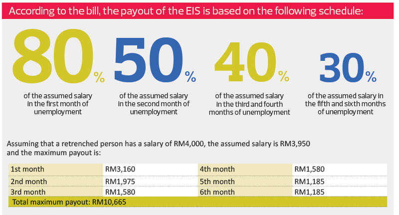 Insurance Proposed Eis Not Expected To Be A Huge Burden The