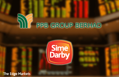 Sime Darby, PPB gain on CPO prices