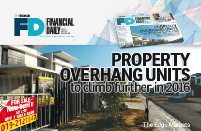 Property overhang units to climb further in 2016