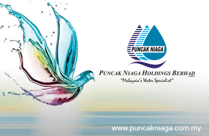 Puncak Niaga rises 3.48% after the sale of water assets