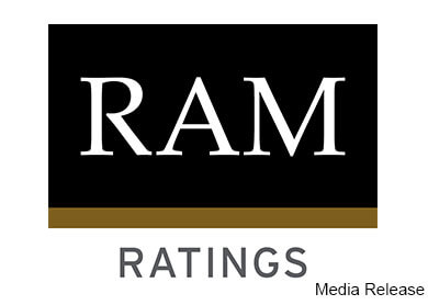 ram_ratings