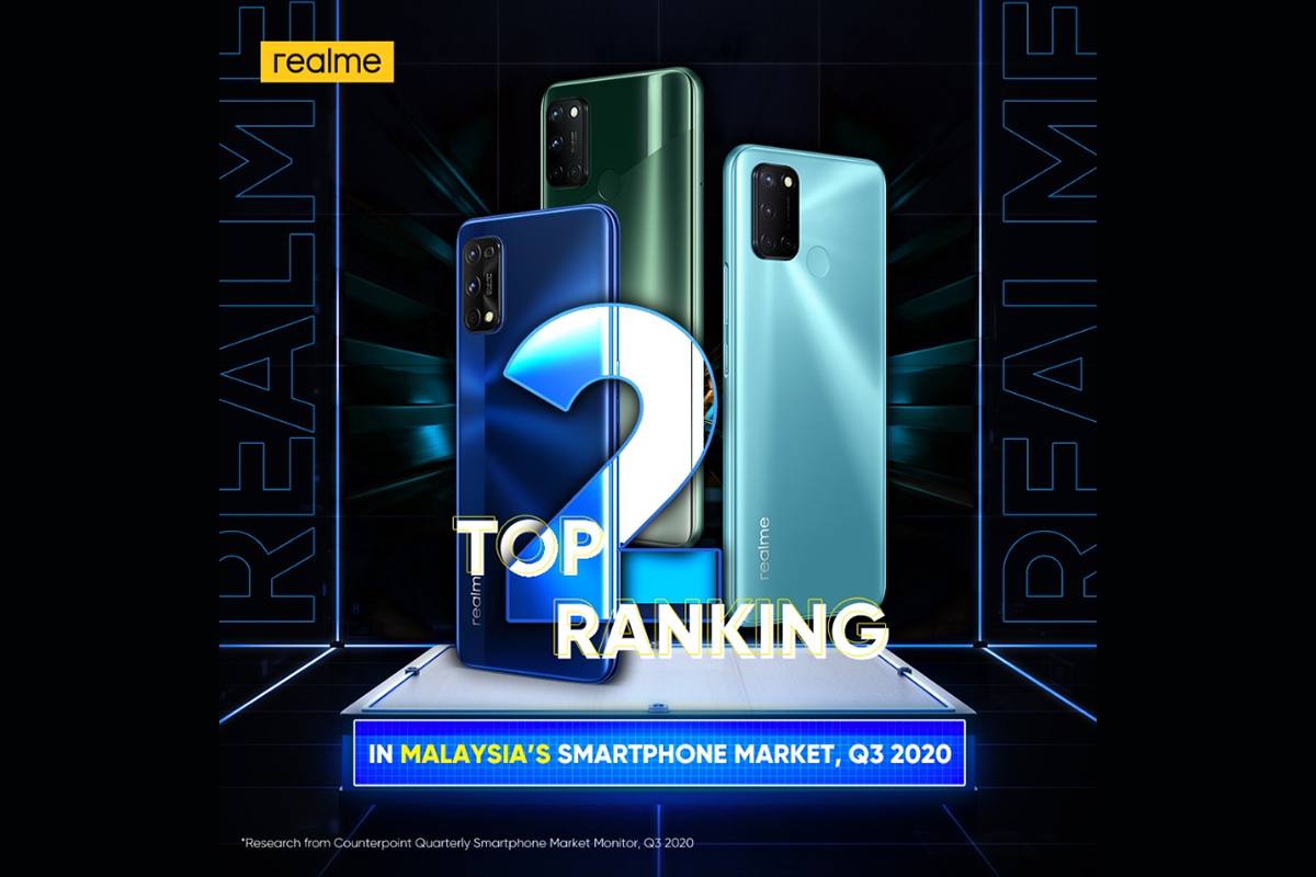 Records broken as realme Malaysia scores second highest in region