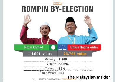rompin-election_TMI