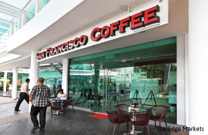 Ekuinas in talks to sell San Francisco Coffee