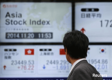 Fall on sluggish China PMI; Jakarta worst performer