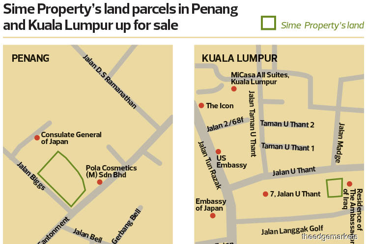 Sime Property puts prime parcels up for sale