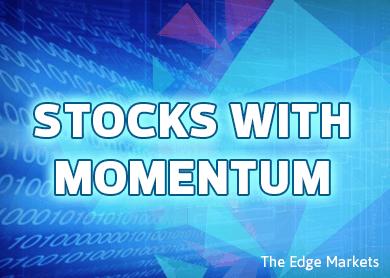 stocks_with_momentum_theedgemarkets