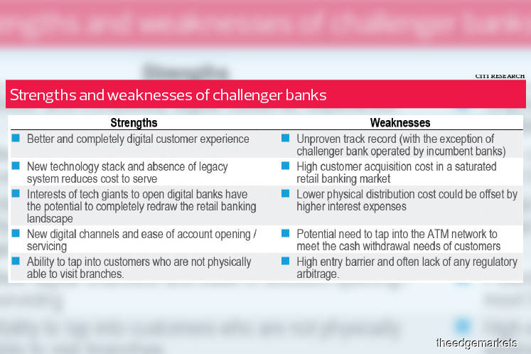 Banking: Rise of challenger banks in Asia