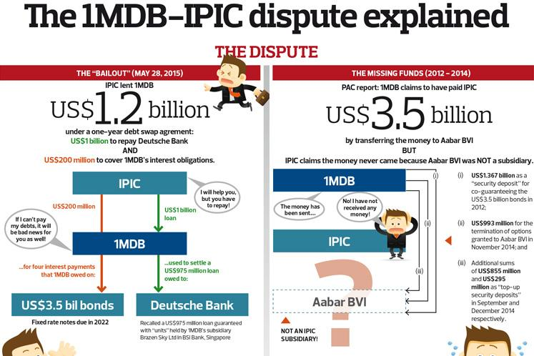 Newsbreak: MACC looking into 1MDB-IPIC settlement