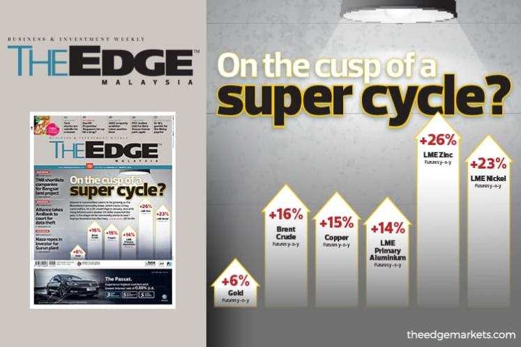 A commodity super cycle in the making?