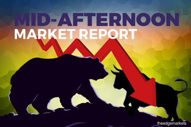 FBM KLCI down as rising US bond yields spook markets