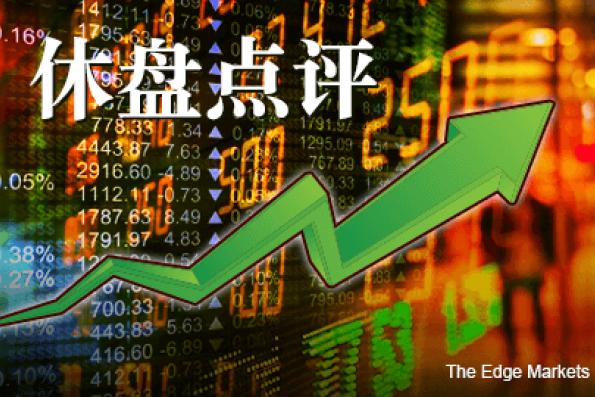 中国股市下跌 马股涨幅收窄