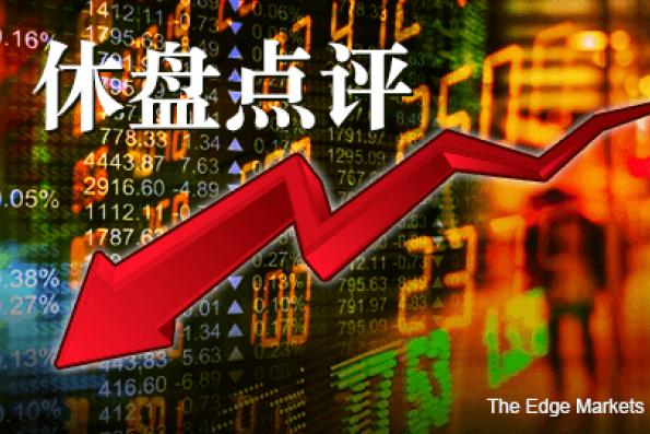 区域股市暴跌 马股半天下滑0.2%