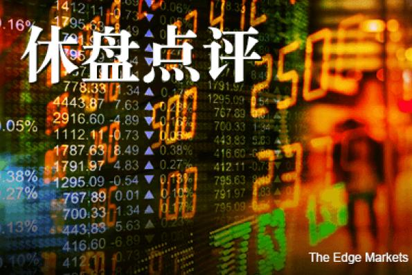 市场情绪谨慎 马股收复跌势